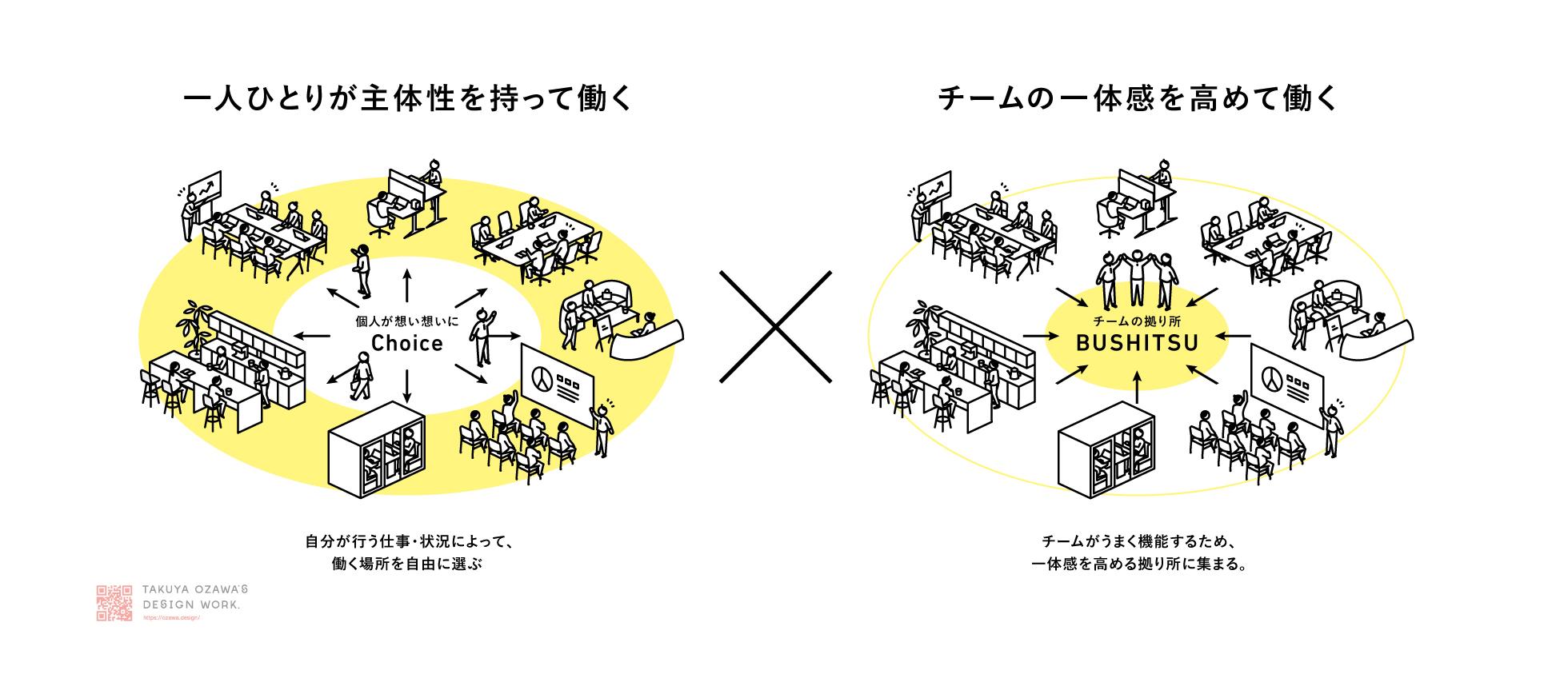 実績紹介okamura3