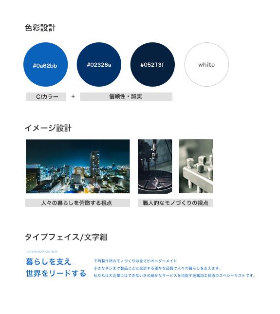 webデザインサンプル1